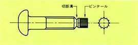 ボルト形状