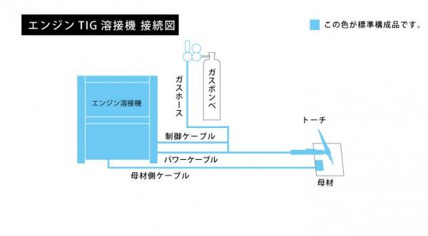 エンジンTIG溶接機
